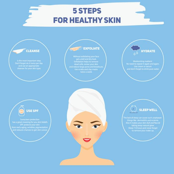 5 Tips To Improve Skin Care : Helpful hacks for your skin care