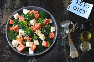 20 Easy Keto Lunch Ideas To Take To Work In 2020