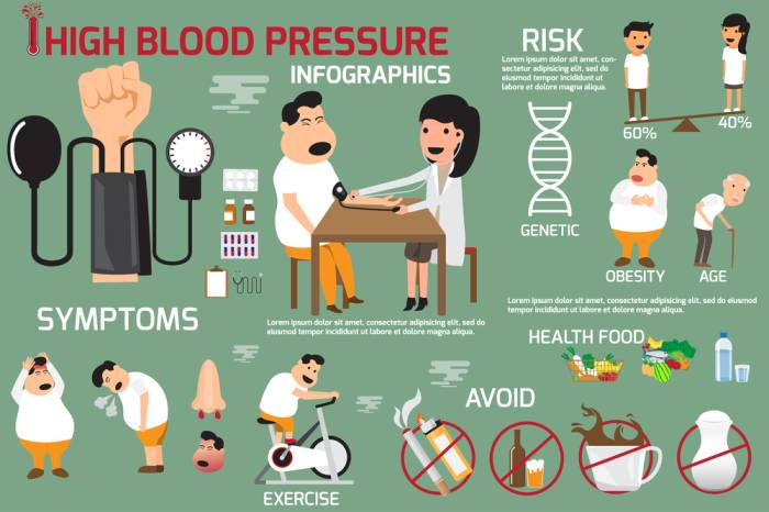 Reduce High Blood Pressure Without Medications